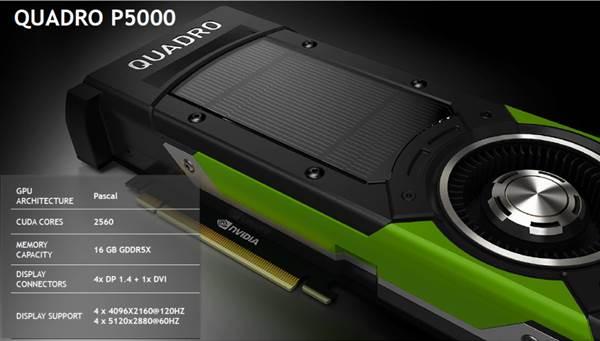 NVIDIA представила профессиональные видеокарты Quadro P6000 и P5000 на базе Pascal