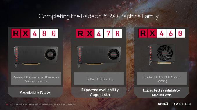AMD выпустит Radeon RX 460 и RX 470 в начале августа
