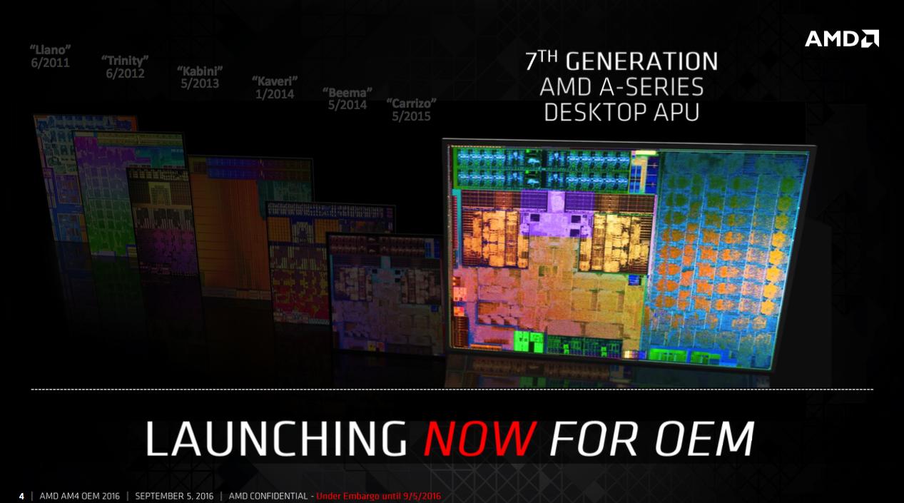 AMD объявила о массовом запуске ПК на базе Bristol Ridge