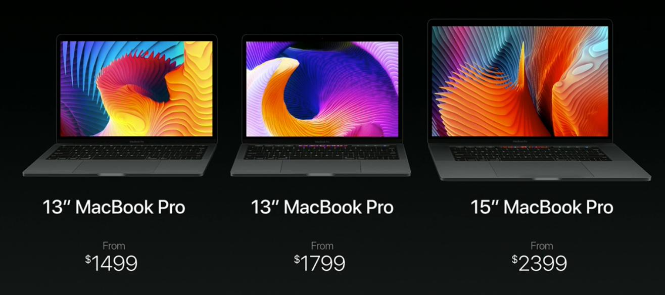 Объявлены российские цены на новые MacBook Pro с OLED-тачбаром