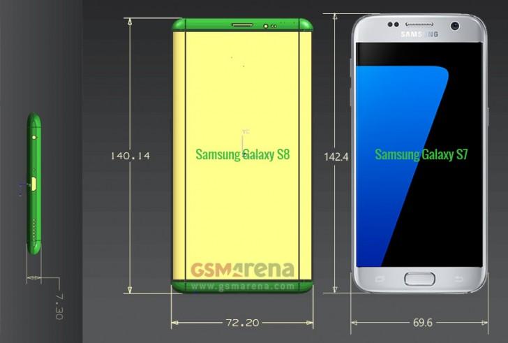 Samsung Galaxy S8 и S8 Plus оказались компактными смартфонами с огромным дисплеем
