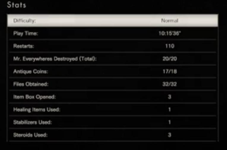 Resident Evil 7 получает первую оценку