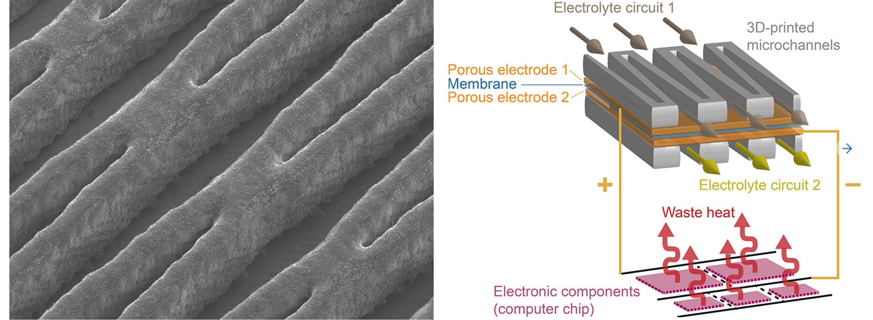 Жидкие батарейки смогут охлаждать электронику