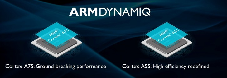 ARM анонсировала процессорные ядра Cortex-A75, Cortex-A55 и графику Mali-G72