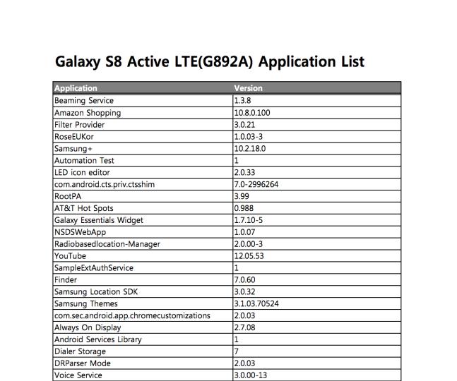 Смартфон Samsung Galaxy S8 Active