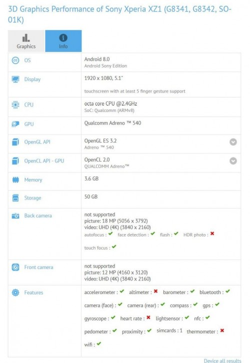 Sony Xperia XZ1 засветился в GFXBench