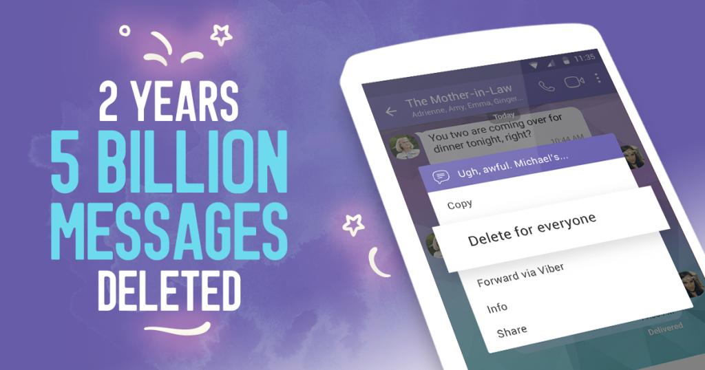 Цифра дня: Сколько сообщений удалили пользователи Viber?