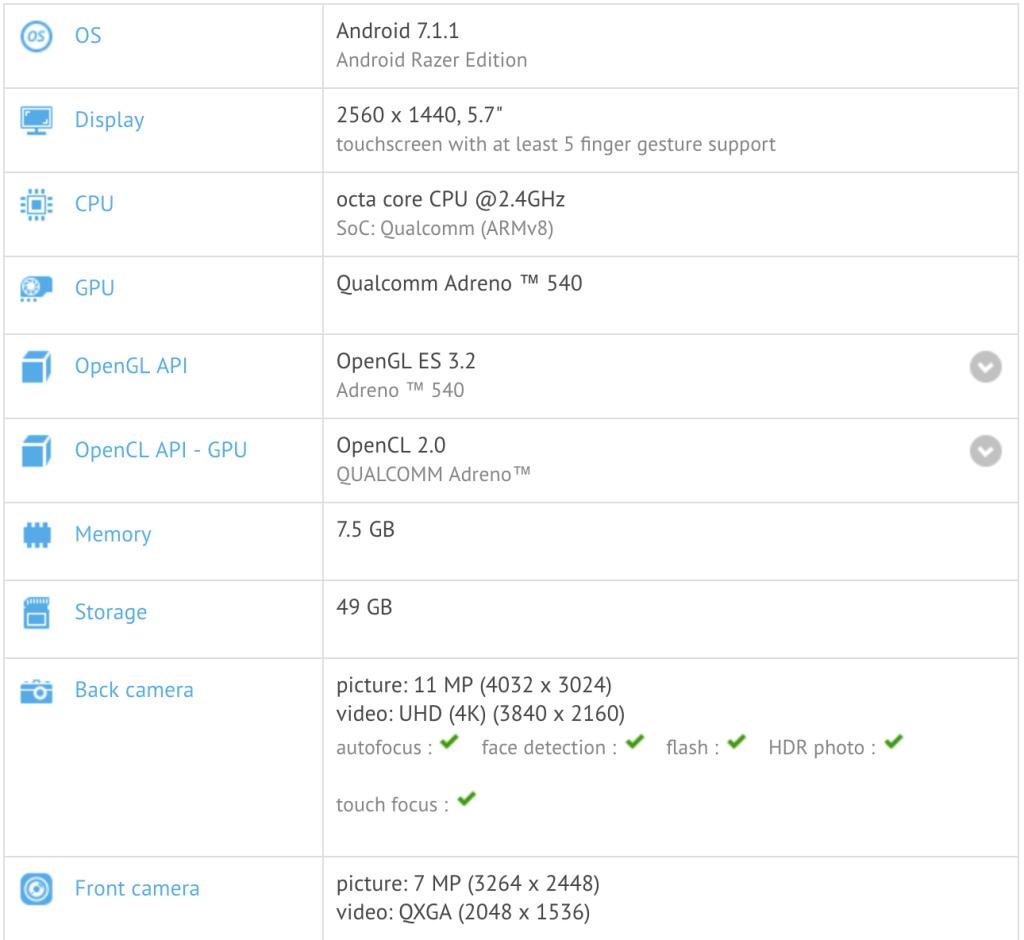 Смартфон Razer получит 2K-дисплей и 8 ГБ оперативной памяти