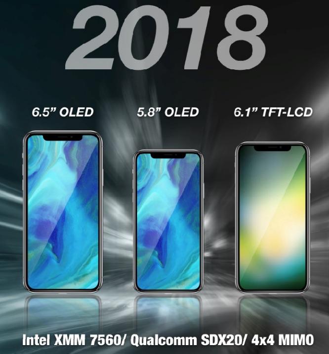iPhone следующего поколения получит вторую SIM-ку