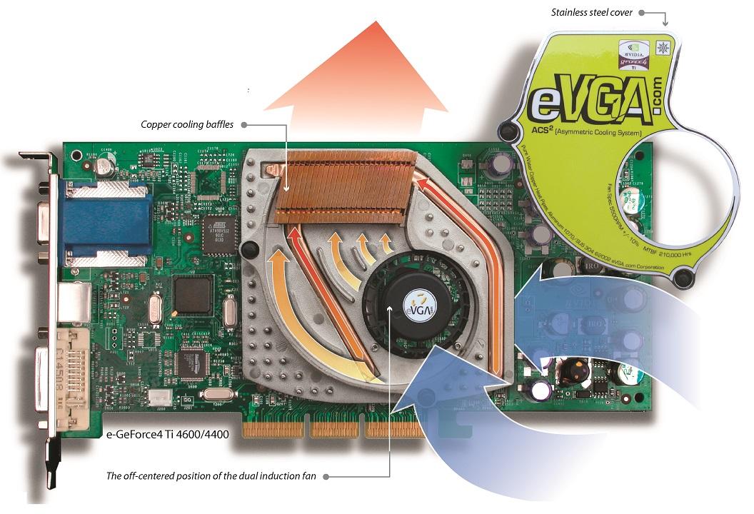 EVGA дает тысячу долларов за видеокарты пятнадцатилетней давности