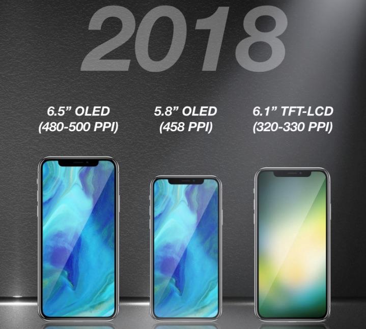 Apple  выпустит iPhone побольше X