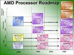AMD: все идет по плану!