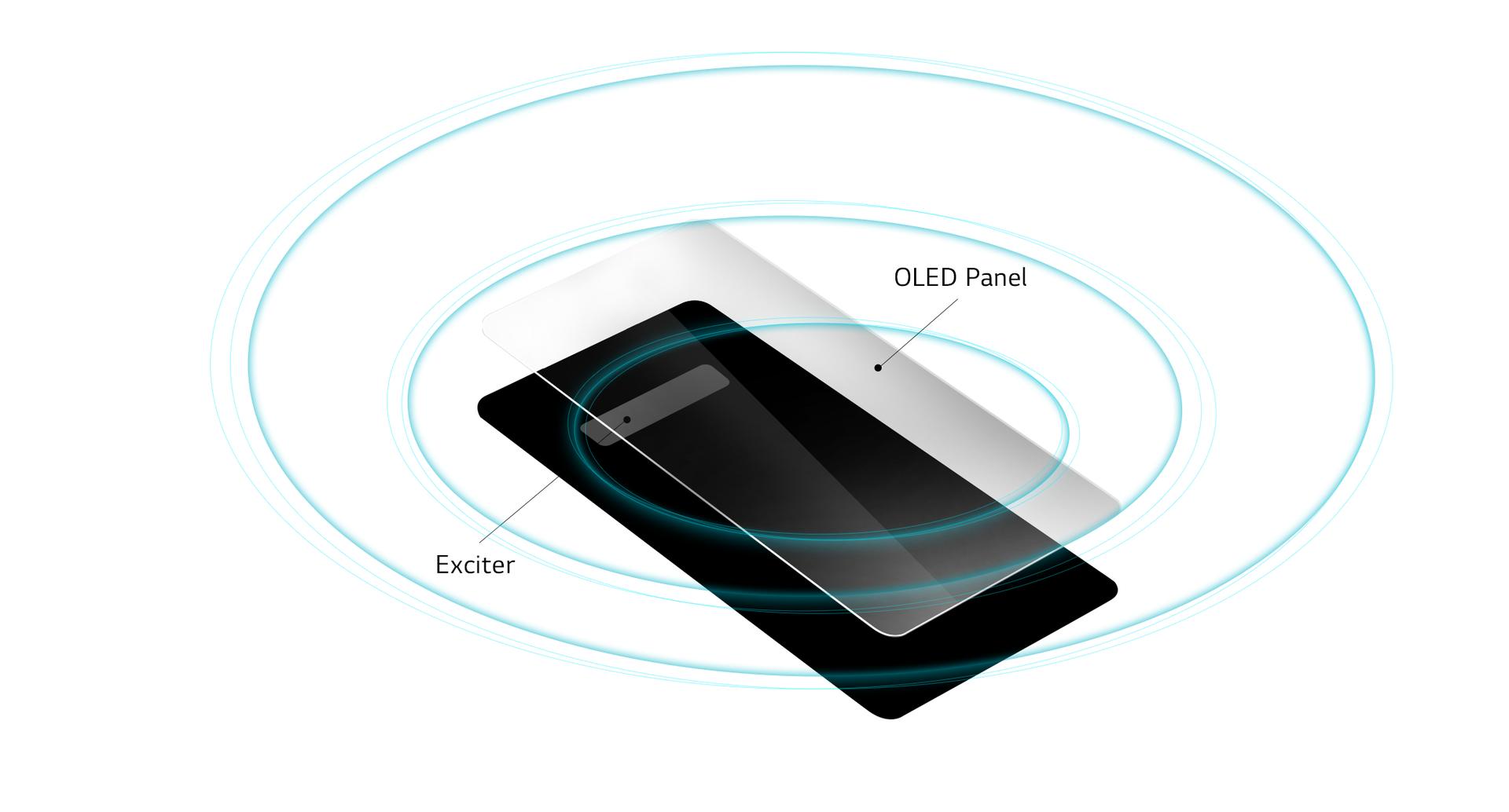 Флагманский смартфон LG G8 ThinQ использует дисплей в качестве динамика