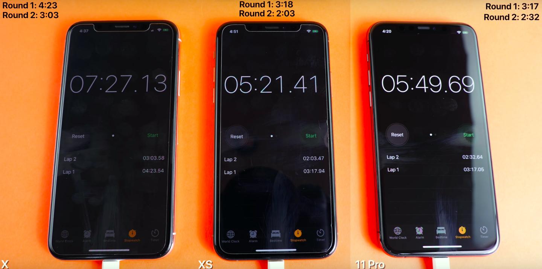 скорость работы последнего iphone оказалась прошлогоднего