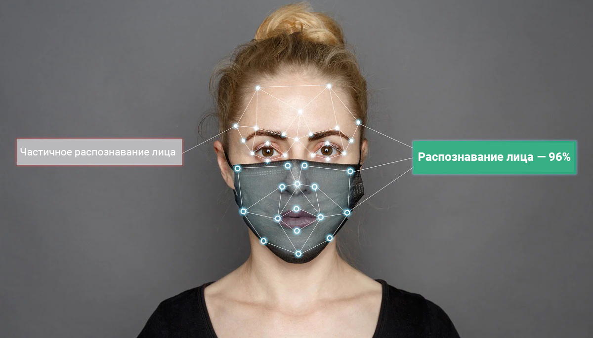 ИИ нового поколения успешно распознает людей в масках в 96% случаев