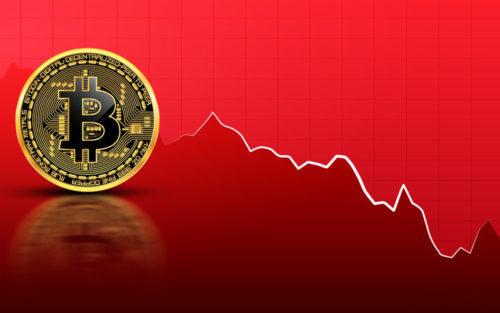 За сутки биткоин подешевел более чем на 20%