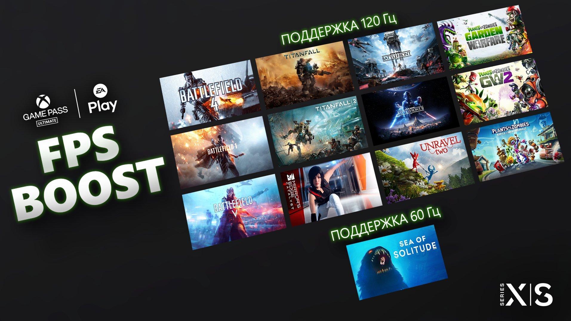 Battlefield, Star Wars Battlefront и другие игры получили поддержку 120 Гц для Xbox