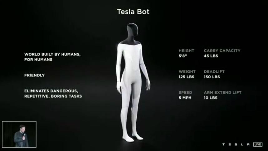 Илон Маск выпустит человекоподобного робота Tesla Bot