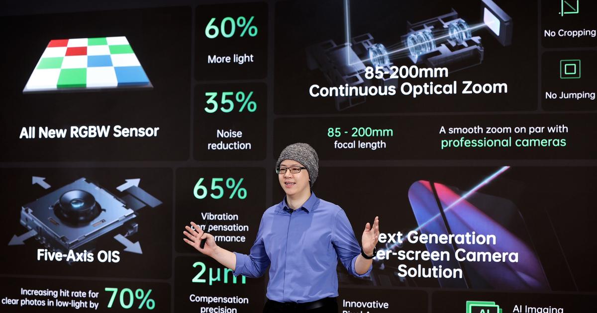 Oppo представила технологии для революционного улучшения мобильной фотосъёмки