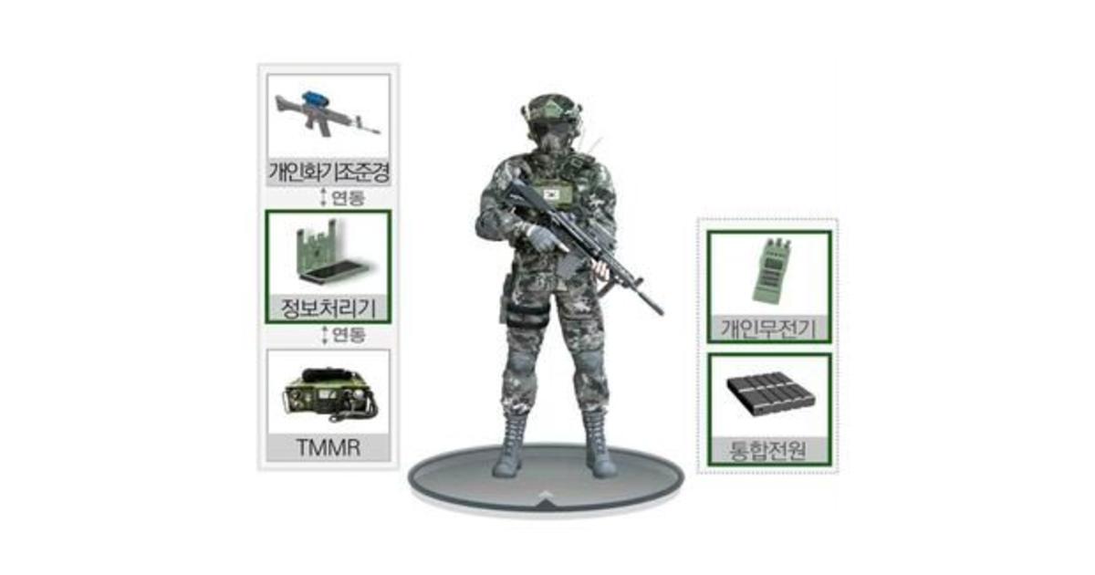 Создан электронный прицел для винтовок с управлением со смартфона