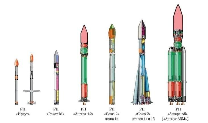 Эксперт назвал преимущество новой российской ракеты Иркут
