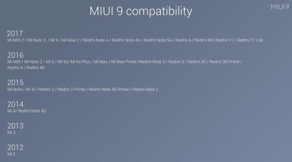 Miui 10 For Mi4i