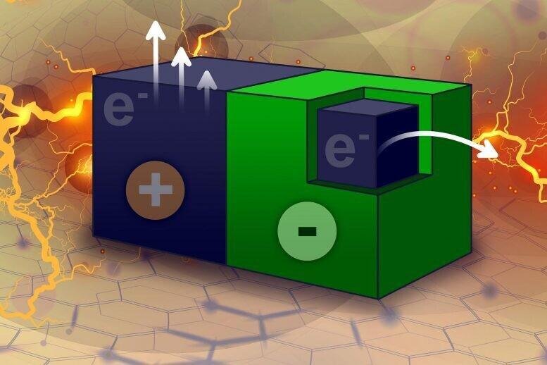 Найден новый способ получить электроэнергию из окружающей среды
