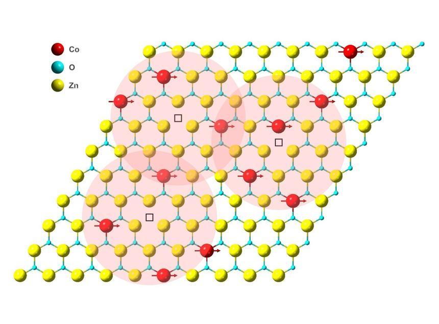 Учёные создали самый тонкий в мире магнит